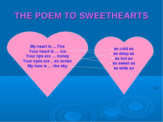 THE POEM TO SWEETHEARTS My heart is ... Fire Your heart is … ice Your lips ar...