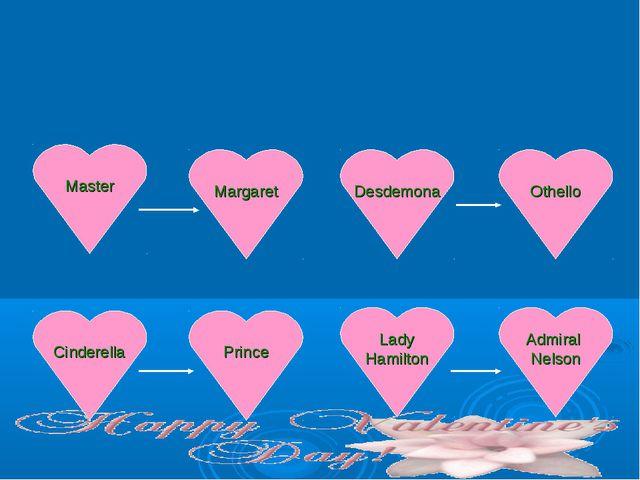 Master Cinderella Margaret Prince Othello Desdemona Lady Hamilton Admiral Nel...