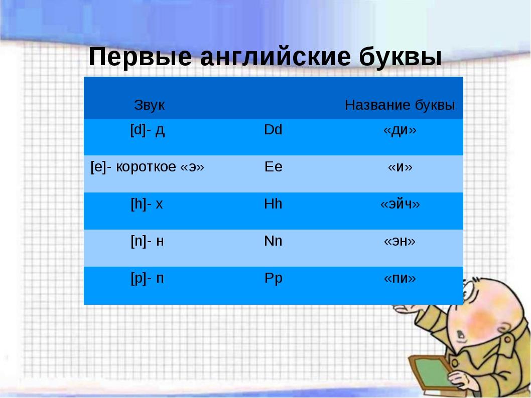 Первые английские буквы Звук Название буквы [d]- дDd«ди» [e]- короткое «э...