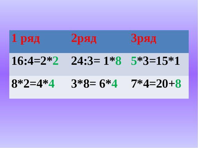 1 ряд 2ряд 3ряд 16:4=2*2 24:3= 1*8 5*3=15*1 8*2=4*4 3*8= 6*4 7*4=20+8