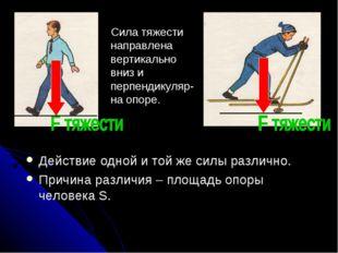 Сила тяжести направлена вертикально вниз и перпендикуляр-на опоре. Действие