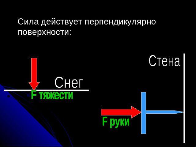 Сила действует перпендикулярно поверхности: