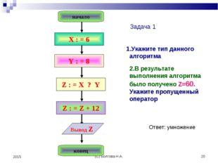 (С) Болгова Н.А. * 2015 1.Укажите тип данного алгоритма 2.В результате выполн