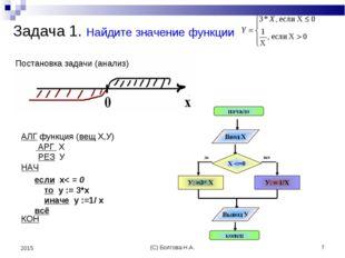 (С) Болгова Н.А. * 2015 Задача 1. Найдите значение функции если х< = 0 то y :