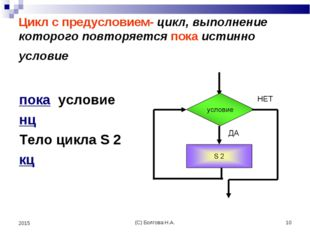 (С) Болгова Н.А. * 2015 Цикл с предусловием- цикл, выполнение которого повтор