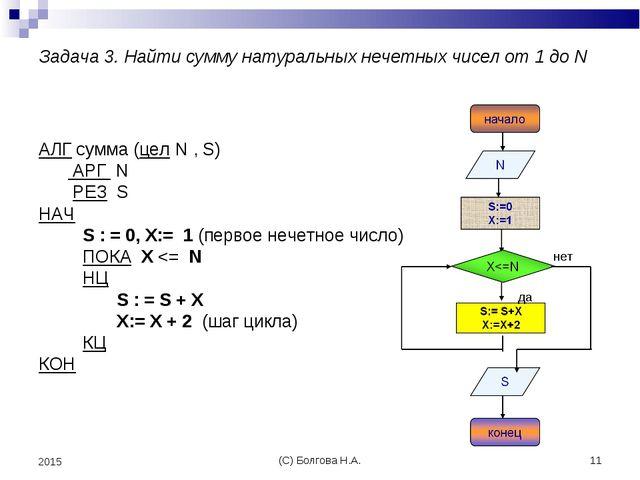 (С) Болгова Н.А. * 2015 Задача 3. Найти сумму натуральных нечетных чисел от 1...