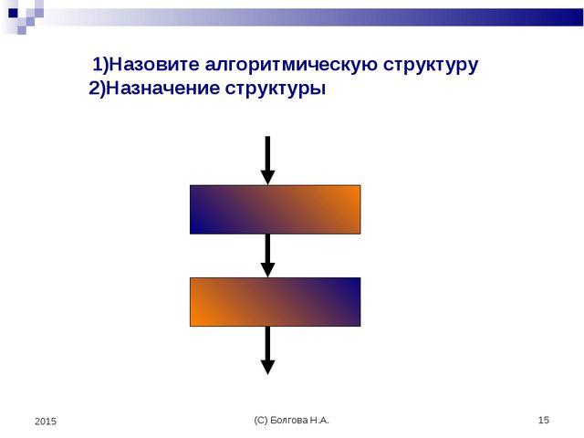 (С) Болгова Н.А. * 2015 1)Назовите алгоритмическую структуру 2)Назначение стр...