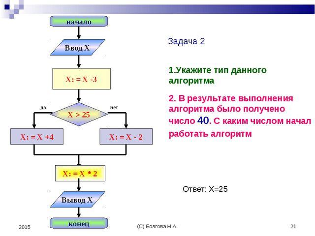 (С) Болгова Н.А. * 2015 1.Укажите тип данного алгоритма 2. В результате выпол...