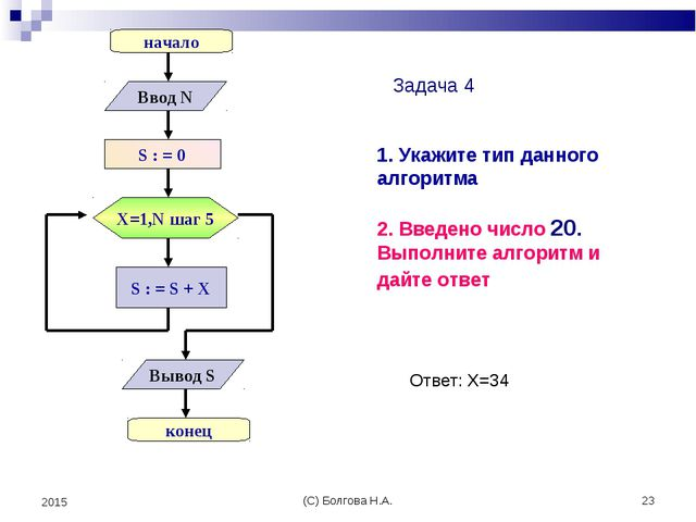 (С) Болгова Н.А. * 2015 1. Укажите тип данного алгоритма 2. Введено число 20....