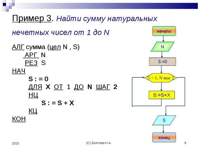 (С) Болгова Н.А. * 2015 Пример 3. Найти сумму натуральных нечетных чисел от 1...