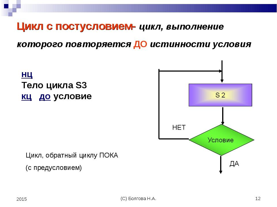 (С) Болгова Н.А. * 2015 Цикл с постусловием- цикл, выполнение которого повтор...