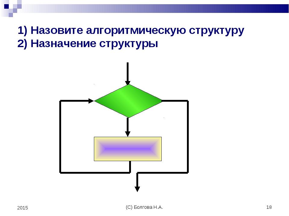 (С) Болгова Н.А. * 2015 1) Назовите алгоритмическую структуру 2) Назначение с...