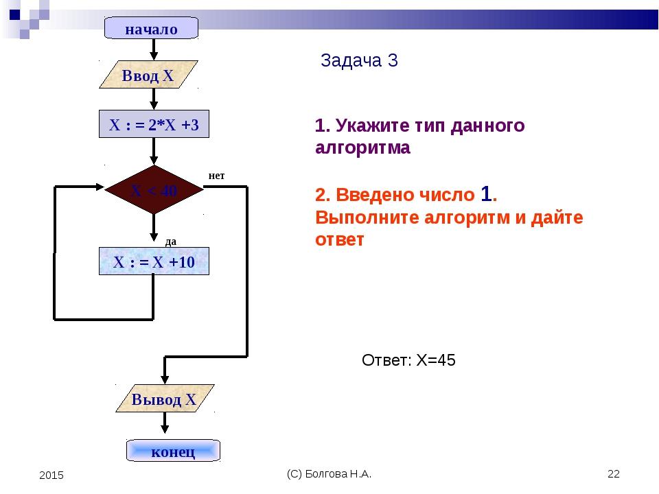 (С) Болгова Н.А. * 2015 1. Укажите тип данного алгоритма 2. Введено число 1....