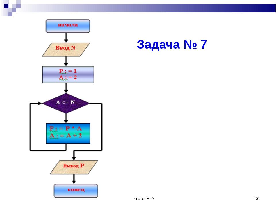 (С) Болгова Н.А. * 2015 Задача № 7 (С) Болгова Н.А.