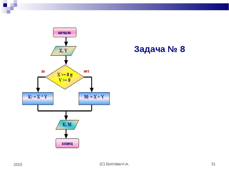 (С) Болгова Н.А. * 2015 Задача № 8 (С) Болгова Н.А.