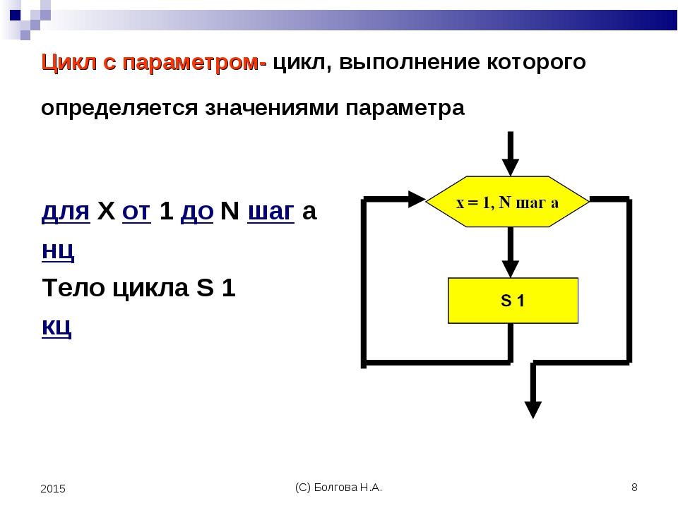(С) Болгова Н.А. * 2015 Цикл с параметром- цикл, выполнение которого определя...