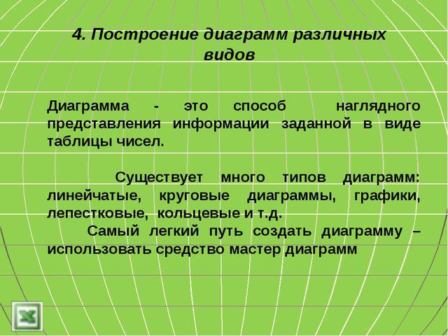 Диаграмма - это способ наглядного представления информации заданной в виде та...