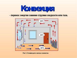 Конвекция - перенос энергии самими струями жидкости или газа. Рис 3. Конвекци