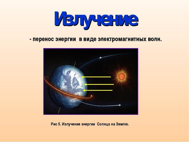 Излучение - перенос энергии в виде электромагнитных волн. Рис 5. Излучение эн...