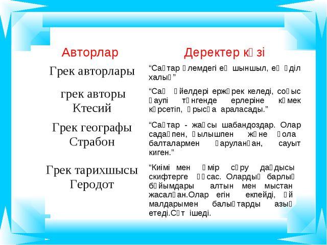 """Авторлар Деректер көзі Грек авторлары""""Сақтар әлемдегі ең шыншыл, ең әділ ха..."""