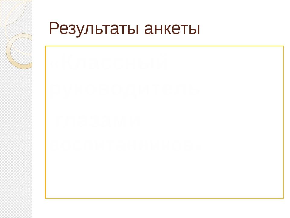 Результаты анкеты «Классный руководитель глазами воспитанников»