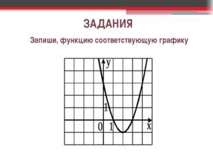 ЗАДАНИЯ Запиши, функцию соответствующую графику