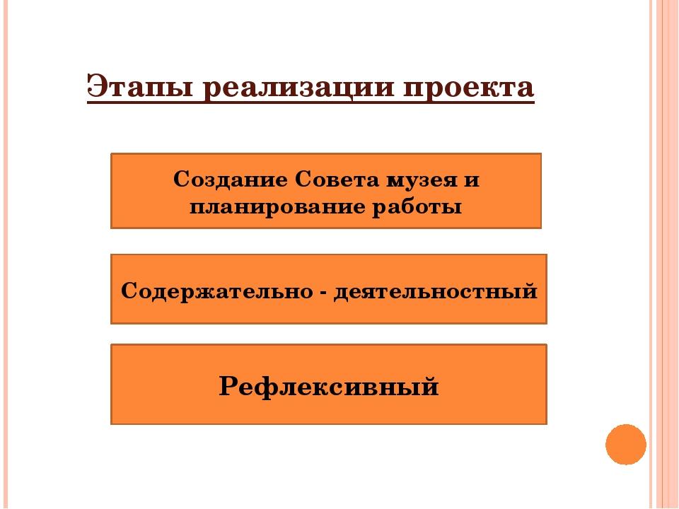 Этапы реализации проекта Создание Совета музея и планирование работы Содержат...