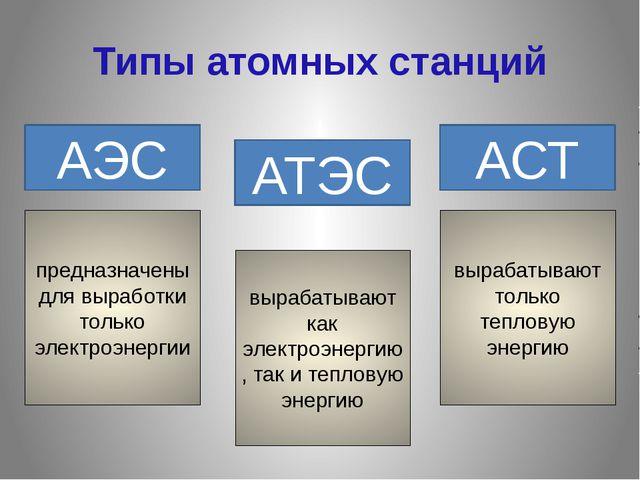 Типы атомных станций АЭС АТЭС АСТ предназначены для выработки только электроэ...