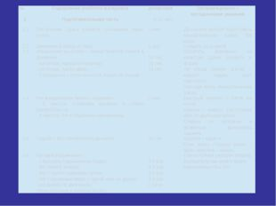 № Содержание учебного материала дозировка Организационно –методические указан