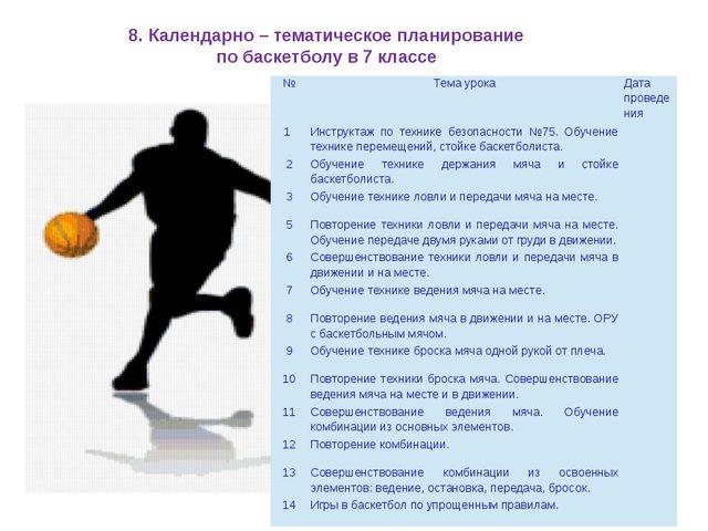 8. Календарно – тематическое планирование по баскетболу в 7 классе № Тема уро...
