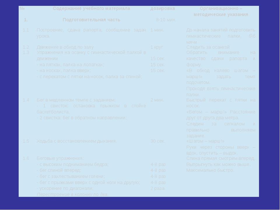 № Содержание учебного материала дозировка Организационно –методические указан...