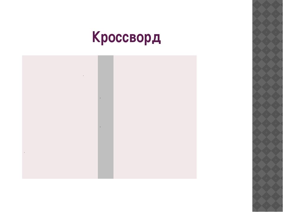 Кроссворд    2   3  4 5