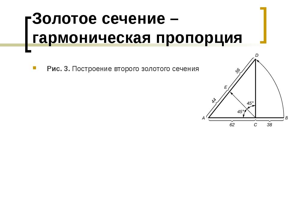 Золотое сечение – гармоническая пропорция Рис. 3. Построение второго золотого...