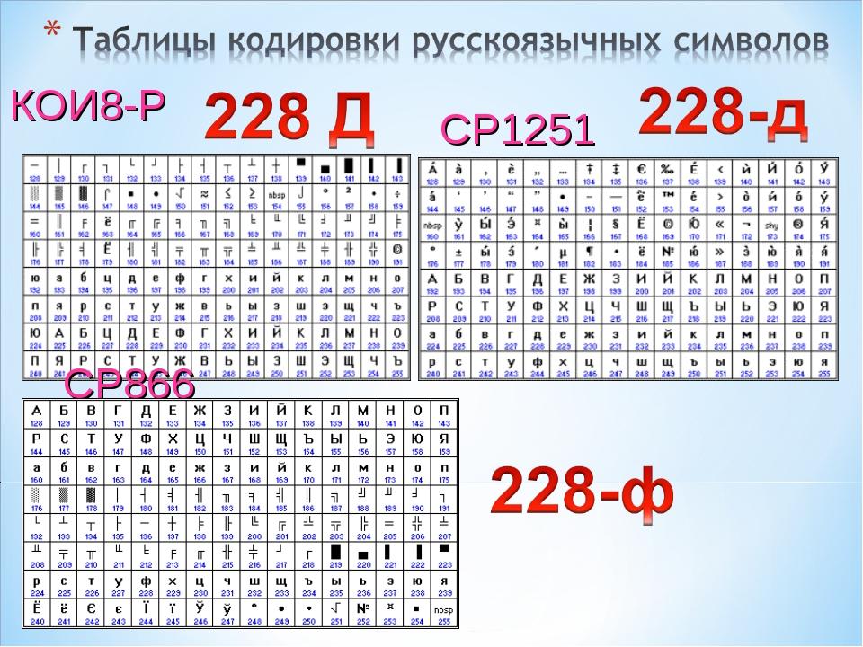 CP12511 CP866 КОИ8-Р