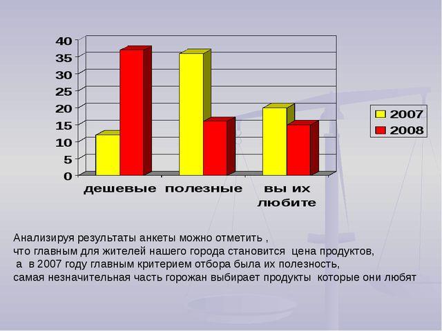 Анализируя результаты анкеты можно отметить , что главным для жителей нашего...