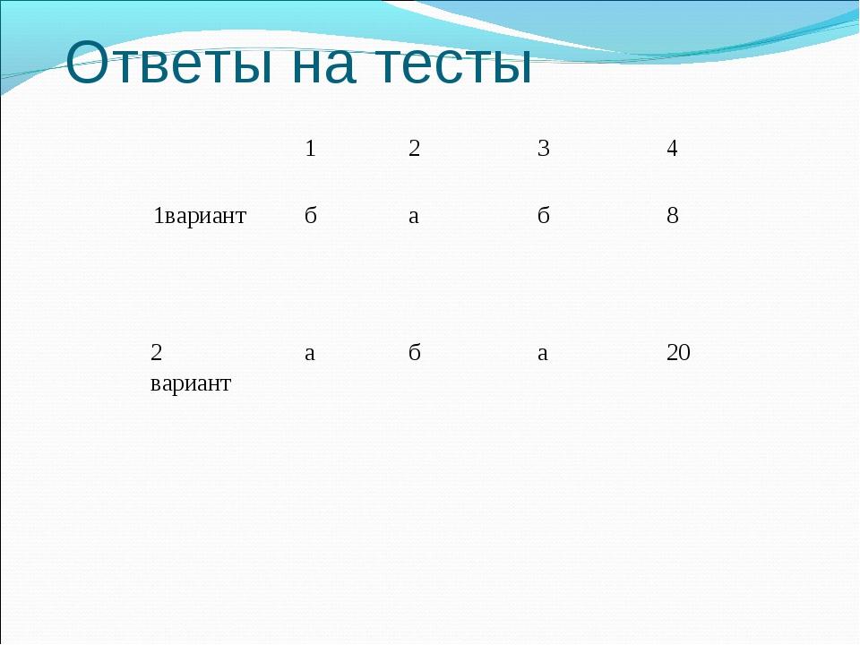 Ответы на тесты 1234 1вариантбаб8 2 вариантаба20