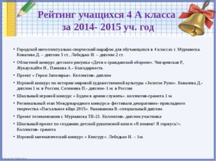 Рейтинг учащихся 4 А класса за 2014- 2015 уч. год Городской интеллектуально-т