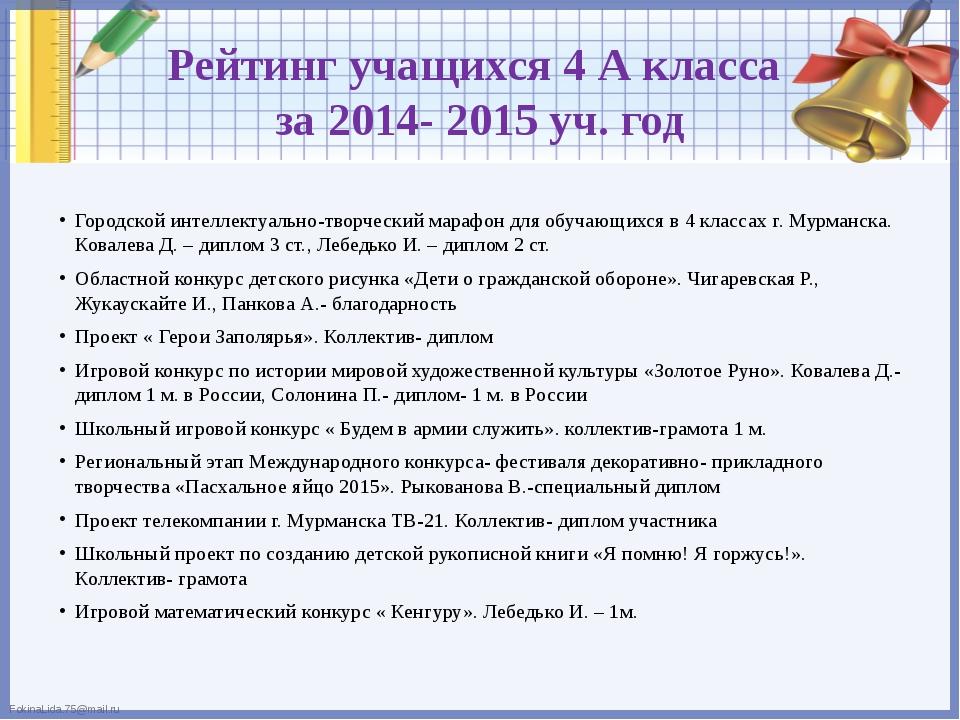 Рейтинг учащихся 4 А класса за 2014- 2015 уч. год Городской интеллектуально-т...