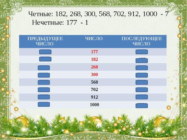 Четные: 182, 268, 300, 568, 702, 912, 1000 - 7 Нечетные: 177 - 1 * ПРЕДЫДУЩЕЕ...
