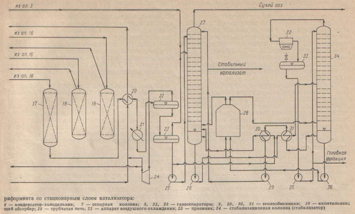 гидравлическая схема монтажа выносного холода