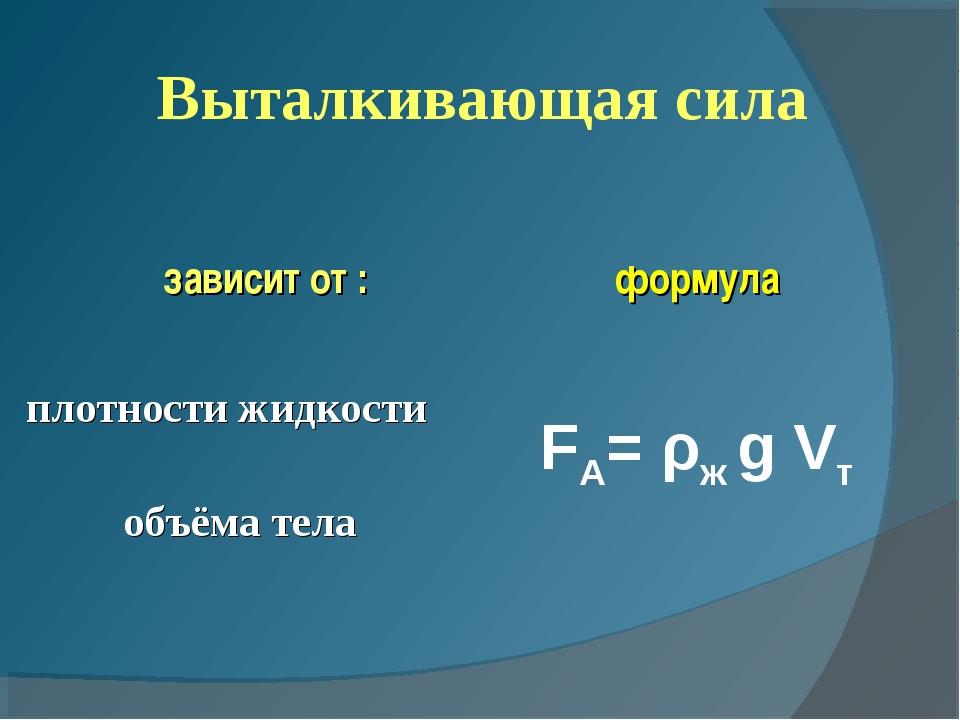 Выталкивающая сила плотности жидкости объёма тела зависит от :формула FА= ρ...
