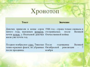 Хронотоп Текст Значение Девочекпривезли в конце сорок пятого года, вьюжнымве