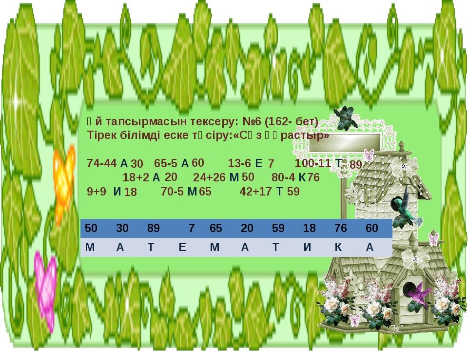 Үй тапсырмасын тексеру: №6 (162- бет) Тірек білімді еске түсіру:«Сөз құрастыр...