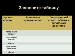 Органы властиВременное правительствоПетроградский совет рабочих и солдатски