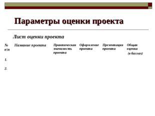 Параметры оценки проекта Лист оценки проекта № п\пНазвание проектаПрактиче