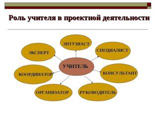 Роль учителя в проектной деятельности УЧИТЕЛЬ ЭНТУЗИАСТ СПЕЦИАЛИСТ ЭКСПЕРТ К