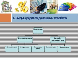 1. Виды кредитов домашних хозяйств