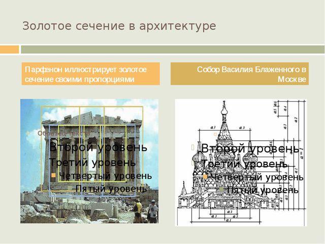 Золотое сечение в архитектуре Парфенон иллюстрирует золотое сечение своими пр...