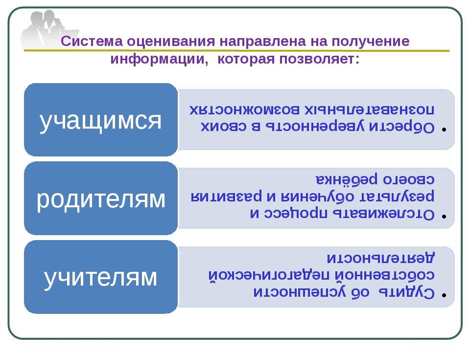 Система оценивания направлена на получение информации, которая позволяет: