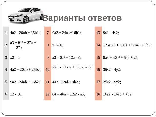 Варианты ответов 1 4а2- 20аb + 25b2; 7 9a2+ 24ab+16b2; 13 9x2- 4y2; 2 a3+ 9а²...